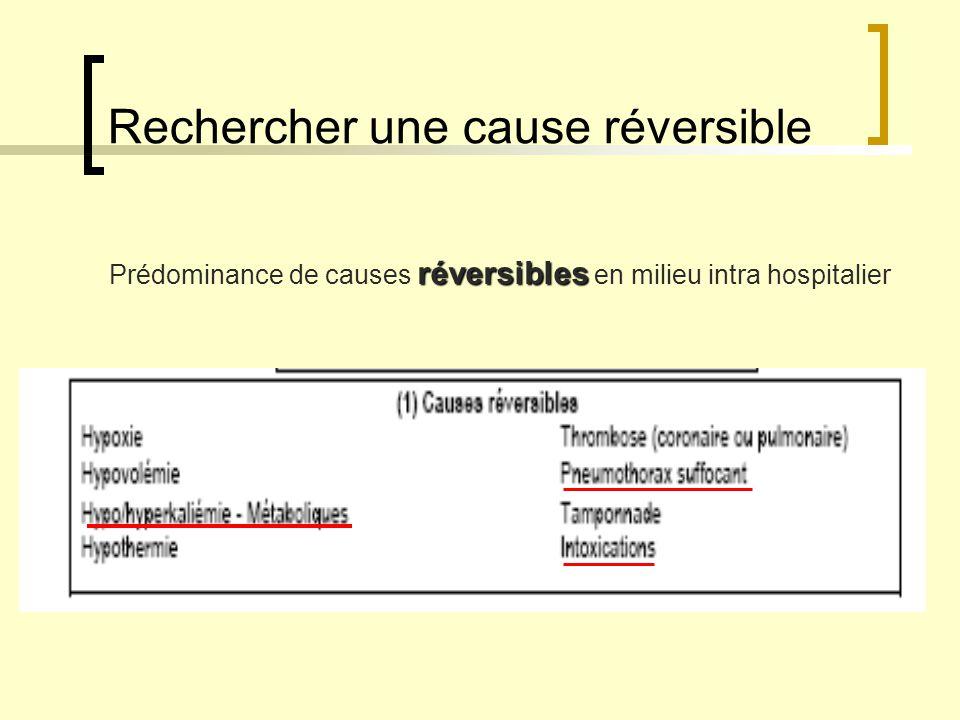 Rechercher une cause réversible réversibles Prédominance de causes réversibles en milieu intra hospitalier