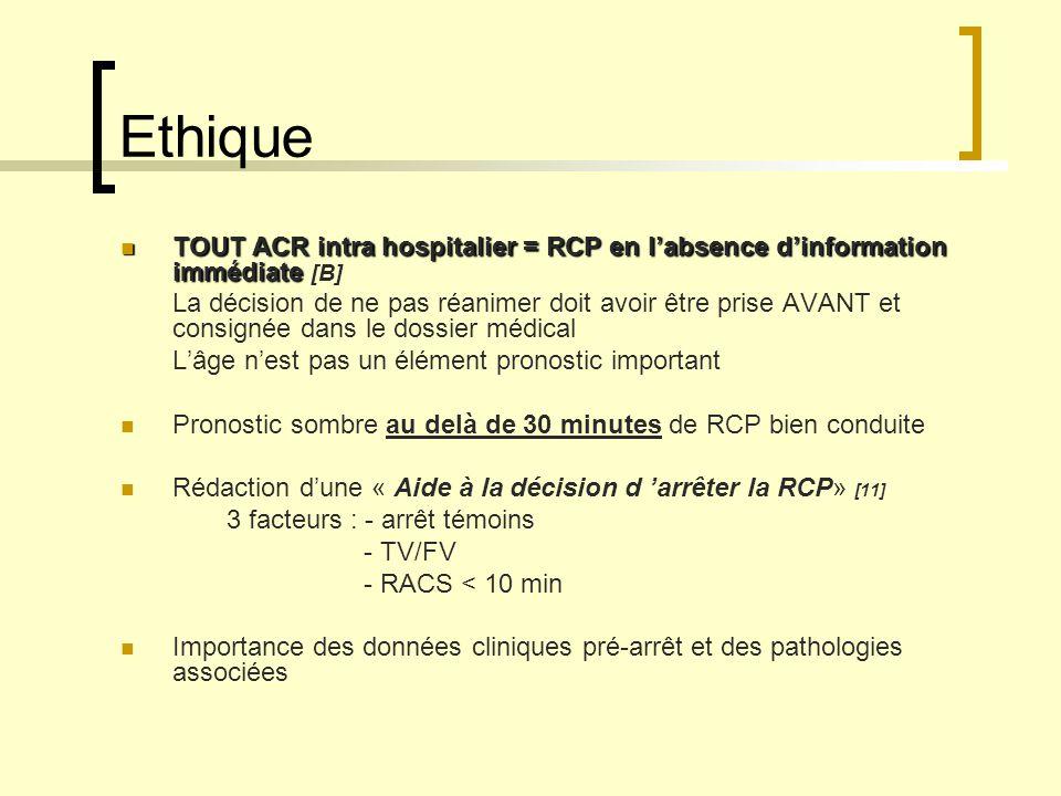 Ethique TOUT ACR intra hospitalier = RCP en labsence dinformation immédiate TOUT ACR intra hospitalier = RCP en labsence dinformation immédiate [B] La