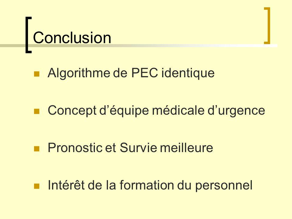 Conclusion Algorithme de PEC identique Concept déquipe médicale durgence Pronostic et Survie meilleure Intérêt de la formation du personnel