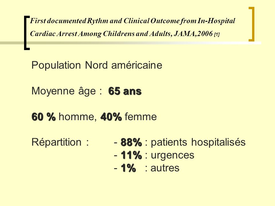 First documented Rythm and Clinical Outcome from In-Hospital Cardiac Arrest Among Childrens and Adults, JAMA,2006 [1] Population Nord américaine 65 an