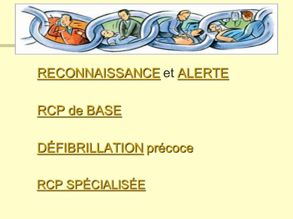 RECONNAISSANCEALERTE RECONNAISSANCE et ALERTE RCP de BASE DÉFIBRILLATIONprécoce DÉFIBRILLATION précoce RCP SPÉCIALISÉE RCP SPÉCIALISÉE