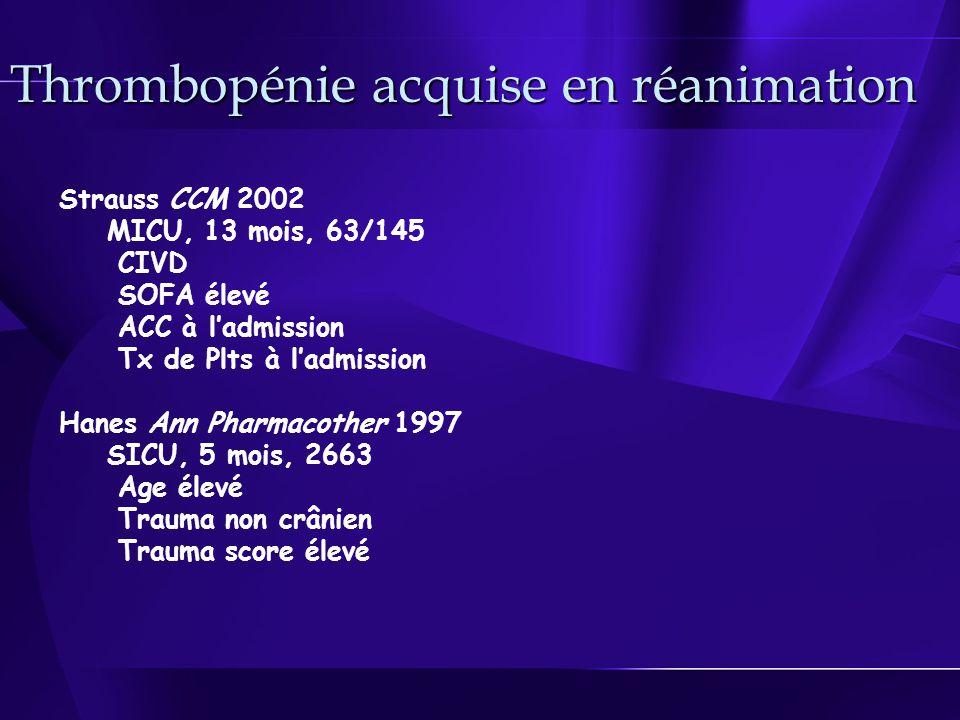 Hémorragie sans thrombopénie