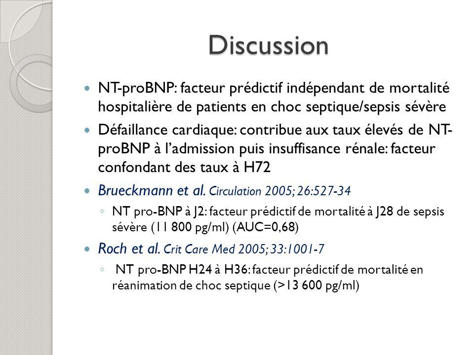 Discussion NT-proBNP: facteur prédictif indépendant de mortalité hospitalière de patients en choc septique/sepsis sévère Défaillance cardiaque: contri