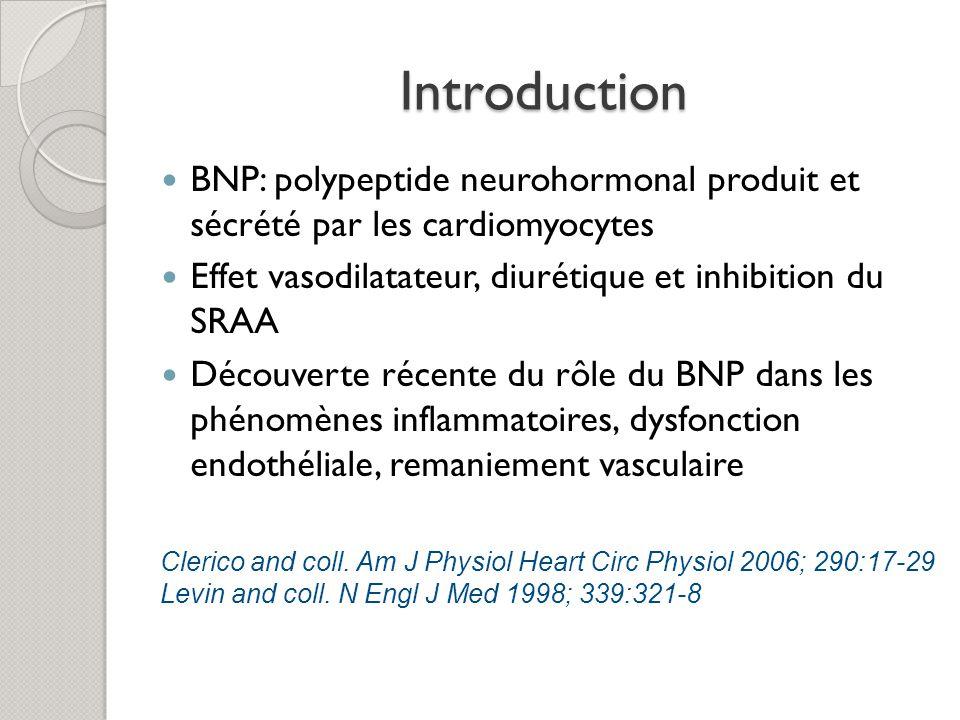 Introduction Sécrété sous forme de prohormone clivée ensuite en BNP (actif) et N-terminal pro-BNP (inactif) en quantité équimolaire Elimination rénale prépondérante du NT- proBNP (1/2 vie=120 mn), Elimination enzymatique spécifique (endopeptidase) du BNP (1/2 vie=22 mn) expliquant des [ ] plasmatiques différentes
