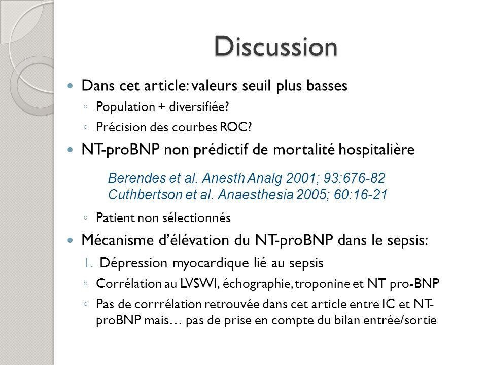 Discussion Mécanisme délévation du NT-proBNP dans le sepsis: 1.Dépression myocardique lié au sepsis 2.Processus inflammatoire IL-1b et TNF BNP in vitro IL-6 sécrétion de BNP par cardiomyocyte 3.Stimulation adrénergique 4.Hypoxie