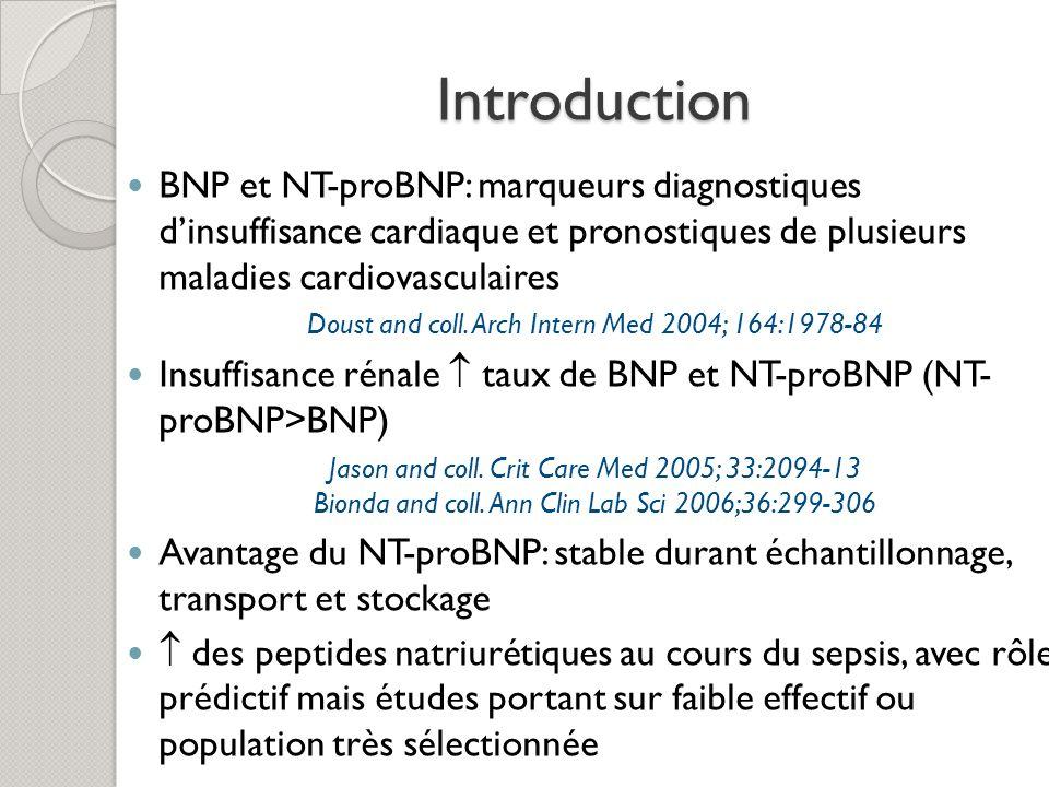 Introduction Objectif de létude: Evaluer la valeur prédictive du taux de NT-proBNP de la mortalité hospitalière de patients en sepsis sévère et choc septique (large population de patient non sélectionnés) (objectif principal) Evaluer les caractéristiques cliniques des patients avec taux élevé de NT-proBNP (objectif secondaire)