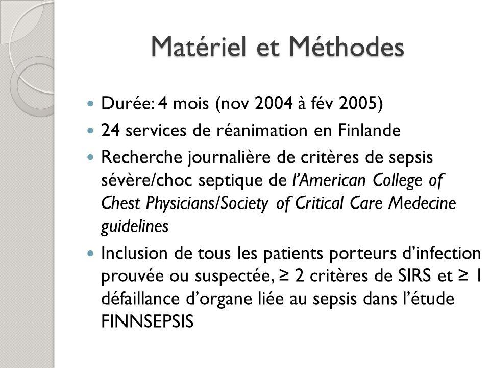 Matériel et Méthodes Durée: 4 mois (nov 2004 à fév 2005) 24 services de réanimation en Finlande Recherche journalière de critères de sepsis sévère/cho