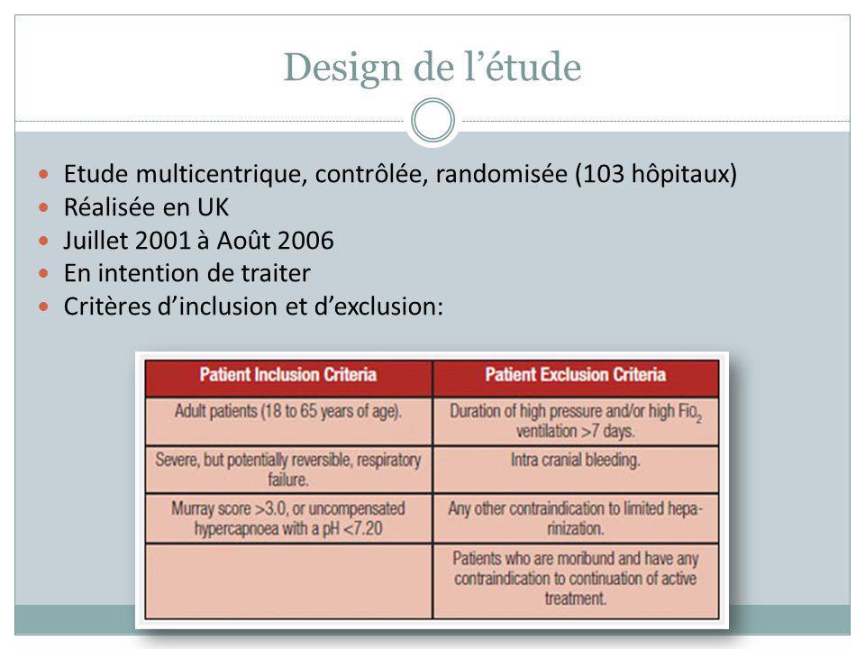 Design de létude Etude multicentrique, contrôlée, randomisée (103 hôpitaux) Réalisée en UK Juillet 2001 à Août 2006 En intention de traiter Critères d