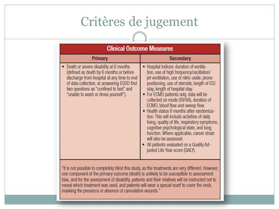 Critères de jugement