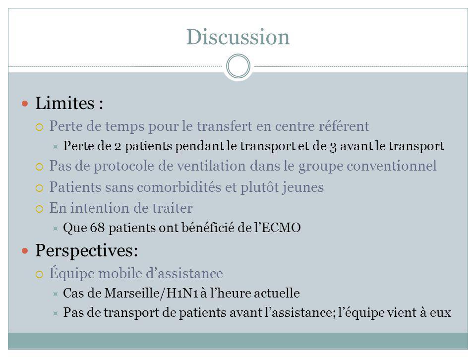 Discussion Limites : Perte de temps pour le transfert en centre référent Perte de 2 patients pendant le transport et de 3 avant le transport Pas de pr