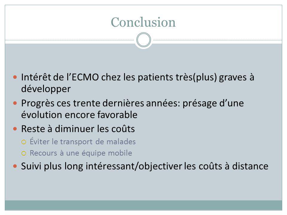 Conclusion Intérêt de lECMO chez les patients très(plus) graves à développer Progrès ces trente dernières années: présage dune évolution encore favora