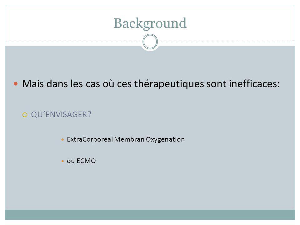 Background Mais dans les cas où ces thérapeutiques sont inefficaces: QUENVISAGER? ExtraCorporeal Membran Oxygenation ou ECMO