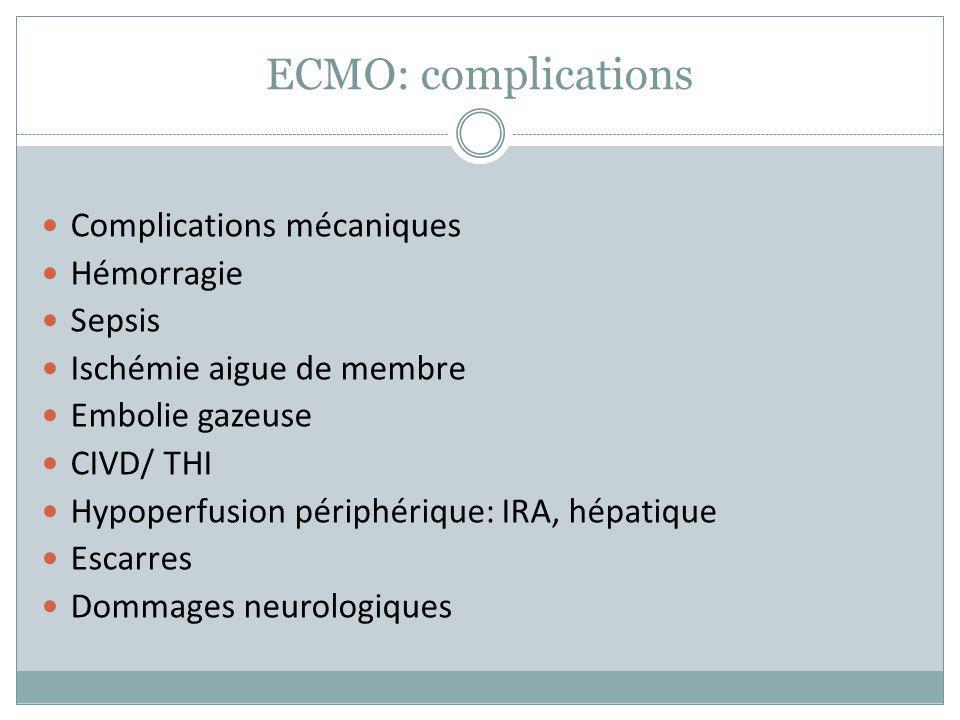 ECMO: complications Complications mécaniques Hémorragie Sepsis Ischémie aigue de membre Embolie gazeuse CIVD/ THI Hypoperfusion périphérique: IRA, hép