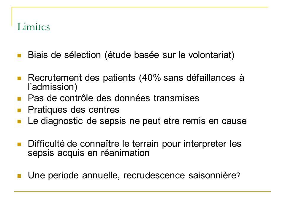 Limites Biais de sélection (étude basée sur le volontariat) Recrutement des patients (40% sans défaillances à ladmission) Pas de contrôle des données
