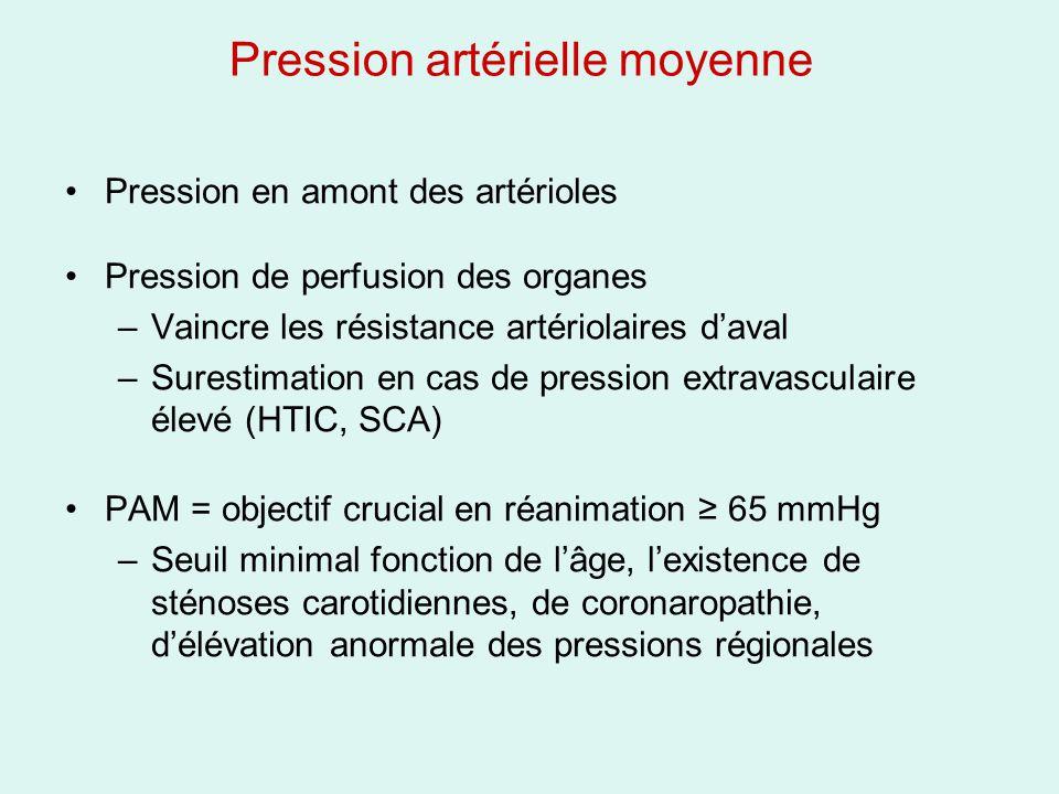 Pression artérielle moyenne Pression en amont des artérioles Pression de perfusion des organes –Vaincre les résistance artériolaires daval –Surestimat