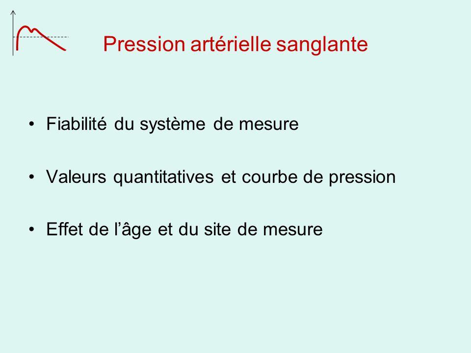 Pression artérielle sanglante Fiabilité du système de mesure Valeurs quantitatives et courbe de pression Effet de lâge et du site de mesure