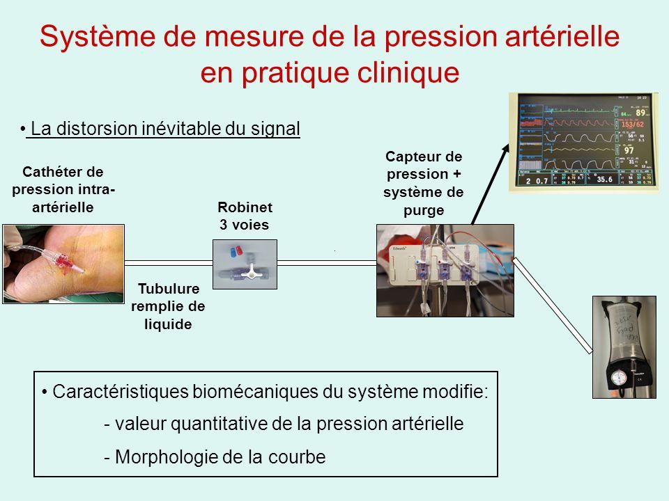 Mesure de la pression artérielle par méthode invasive (1) Le système de mesure doit remplir 3 conditions: –Système linéaire, hystérésis=0 (précision statique) –Le cathéter ne doit pas bloquer le flux sanguin –Reproduction fidèle des variations rapides de pression (précision dynamique) « système de second ordre » définit par 3 paramètres: –Rigidité (compliance) –Masse de liquide déplacé –Résistance au déplacement du liquide (viscosité)