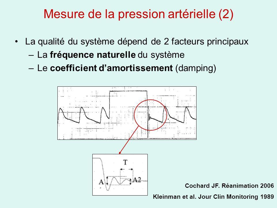 Mesure de la pression artérielle (2) La qualité du système dépend de 2 facteurs principaux –La fréquence naturelle du système –Le coefficient damortissement (damping) Cochard JF.