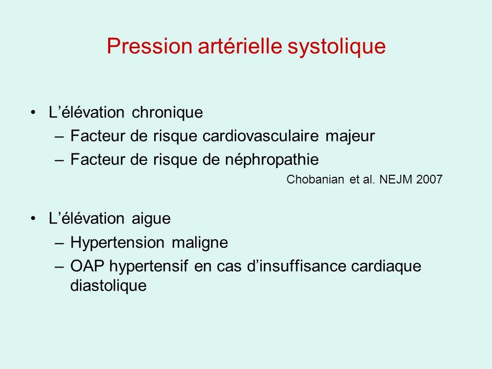 Pression artérielle systolique Lélévation chronique –Facteur de risque cardiovasculaire majeur –Facteur de risque de néphropathie Chobanian et al. NEJ