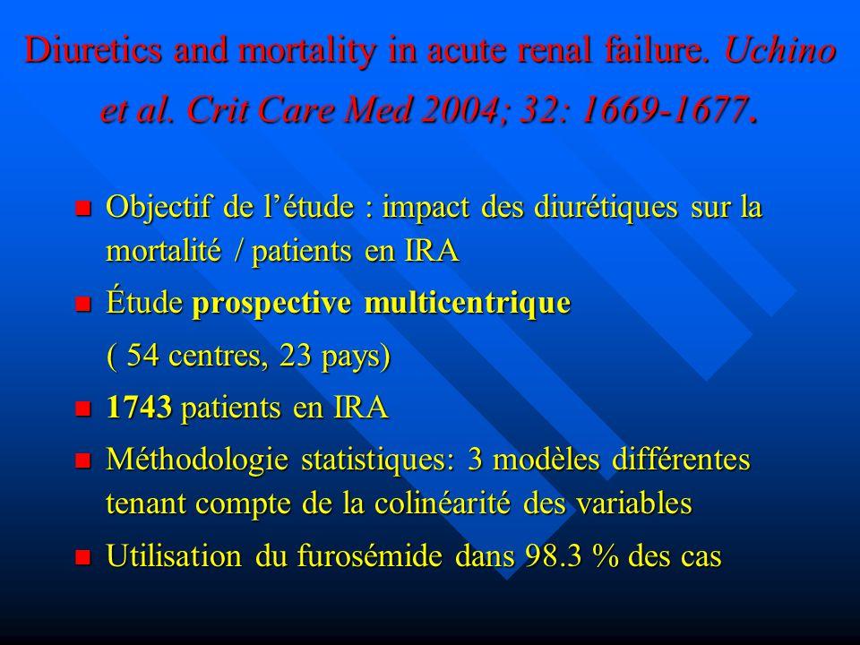 Diuretics and mortality in acute renal failure. Uchino et al. Crit Care Med 2004; 32: 1669-1677. Objectif de létude : impact des diurétiques sur la mo
