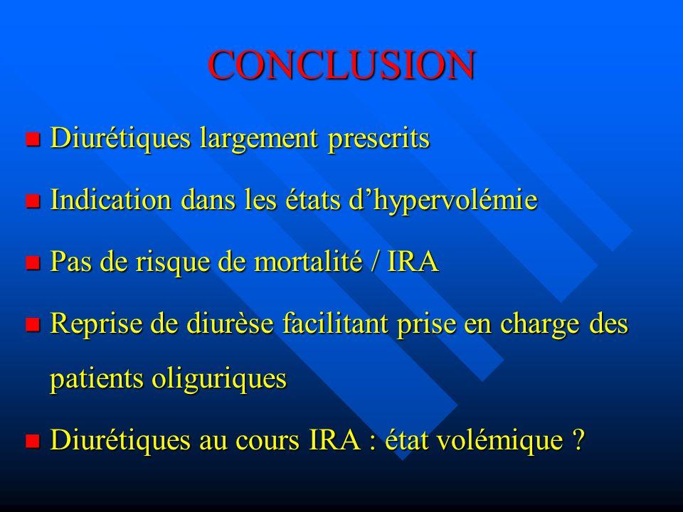 CONCLUSION Diurétiques largement prescrits Diurétiques largement prescrits Indication dans les états dhypervolémie Indication dans les états dhypervol
