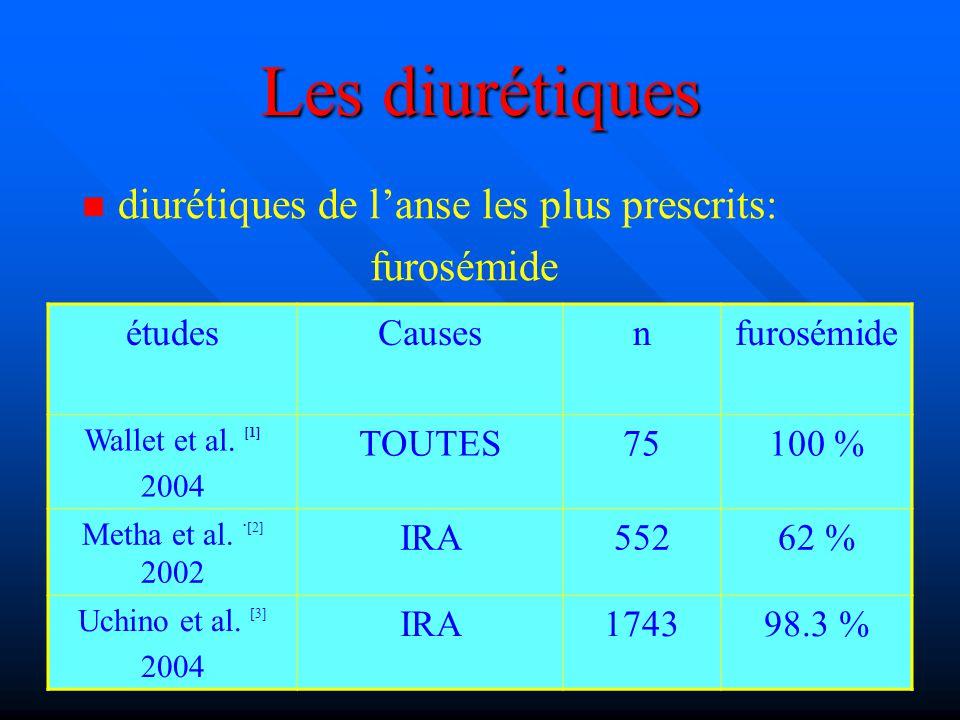 Les diurétiques diurétiques de lanse les plus prescrits: furosémide étudesCausesnfurosémide Wallet et al. [1] 2004 TOUTES75100 % Metha et al.. [2] 200