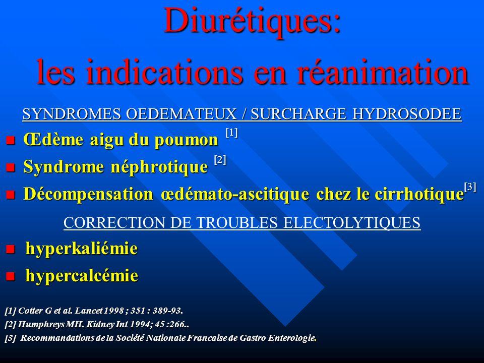 Diurétiques: les indications en réanimation SYNDROMES OEDEMATEUX / SURCHARGE HYDROSODEE Œdème aigu du poumon [1] Œdème aigu du poumon [1] Syndrome nép