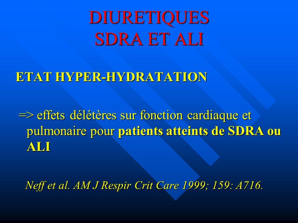 ETAT HYPER-HYDRATATION => effets délétères sur fonction cardiaque et pulmonaire pour patients atteints de SDRA ou ALI => effets délétères sur fonction