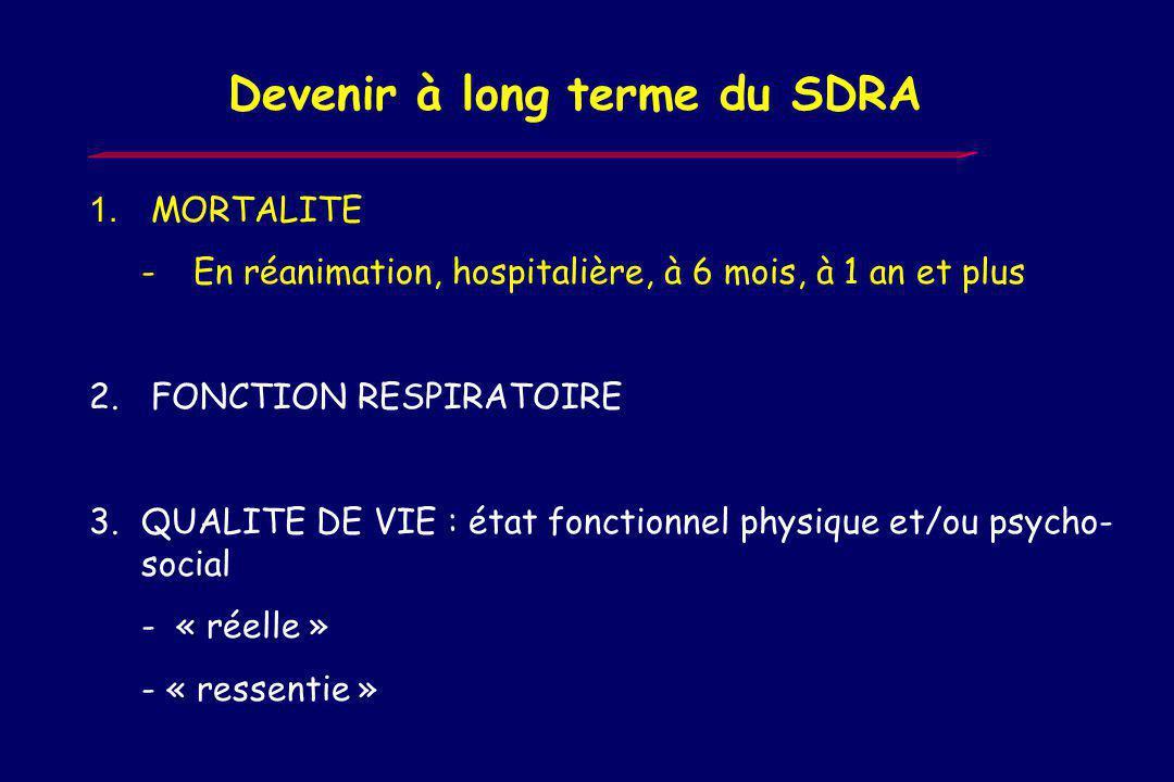 Pronostic à long terme du SDRA Fabienne BREGEON Physiopathologie Respiratoire Pr JAMMES Marseille