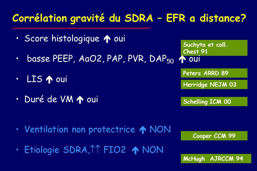 Amélioration en 8 mois Corrélation étendue images réticulées + verre dépoli // anomalie EFR