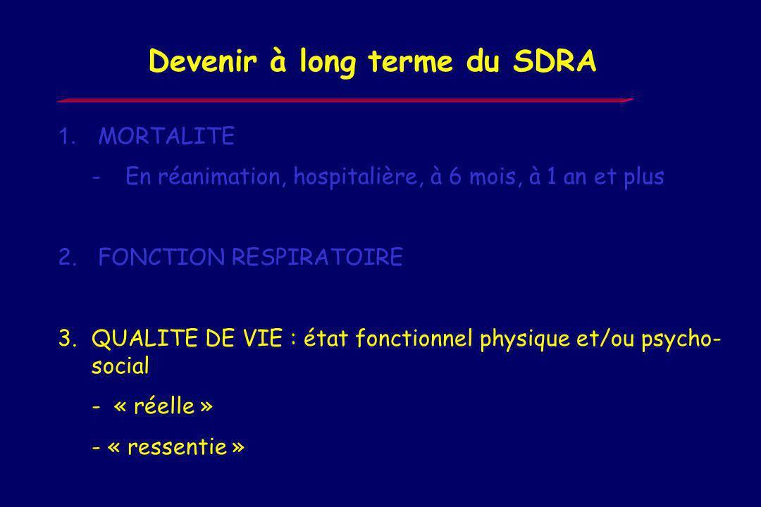 Au total anomalie de diffusion et/ou Restriction Hyperplasie PII infiltrats cellul. Fibrose Épanchements Asthénie Myopathies ( diaphragme?) Douleur Ci