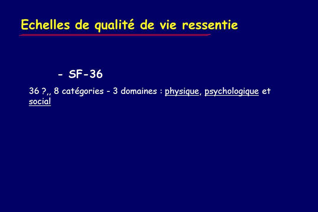 Echelles détat de santé générale - SIP 136 ?, 12 catégories sur soin, mobilité, déplacement Bergner med care 81