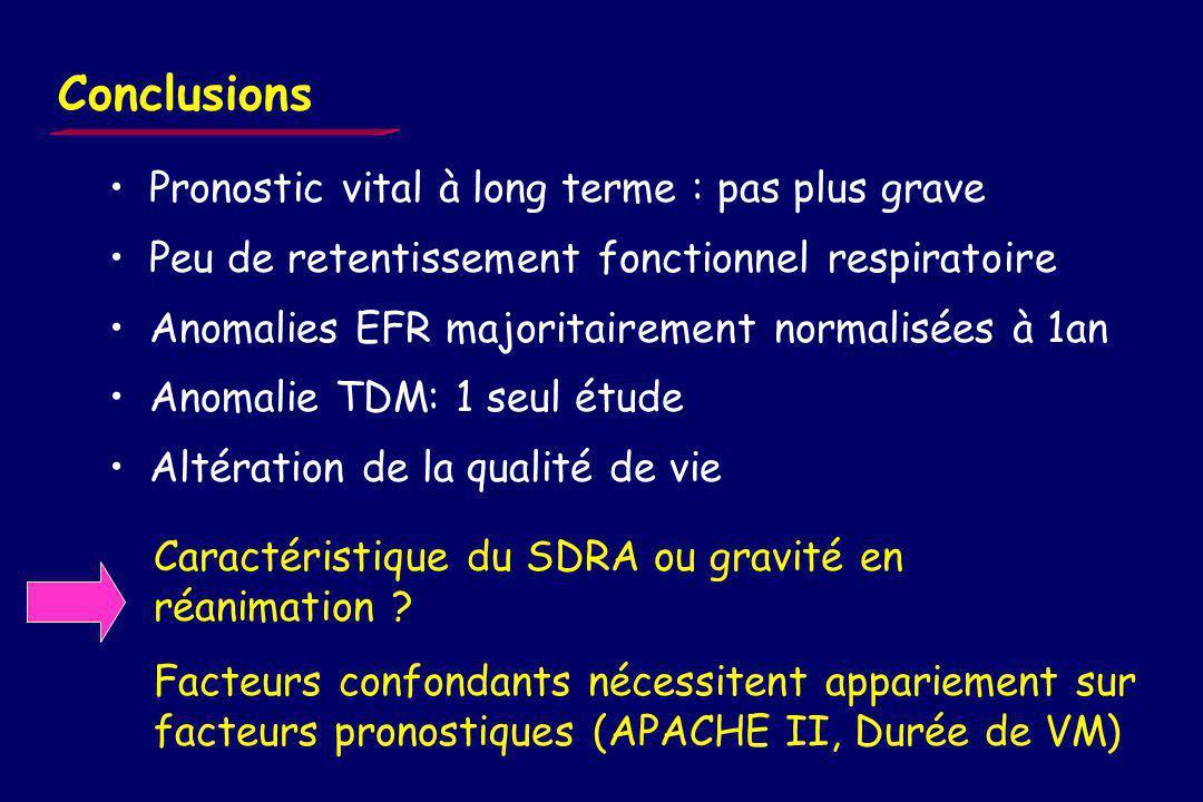 ! Fréquence des pathologies intercurrentes ! ATCD respiratoire patent ATCD psy ou neuro (tbe comportement, dépression, anxiété, toxicomanie, neuropath