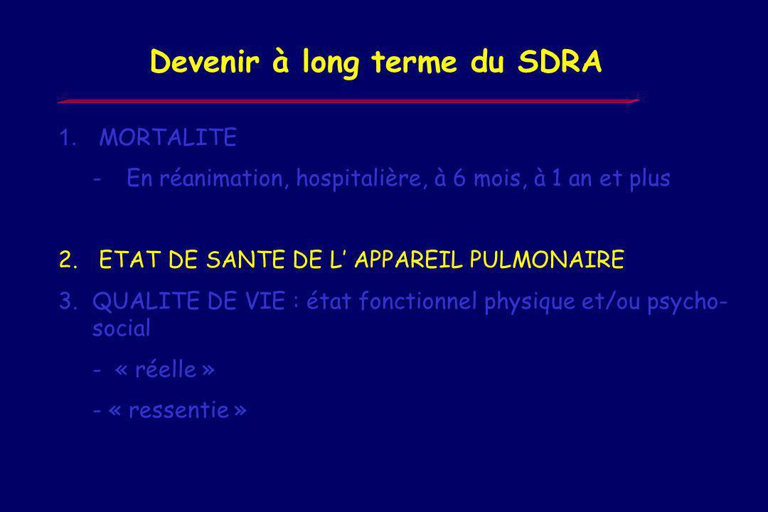 SDRA autres patients? Davidson et coll. AJRCCM 99 N=76/76 ards/controls N=51/51 ards/controls J0 sortie vv de réa. Nb de j de suivi ns Sepsis-SDRA; tr