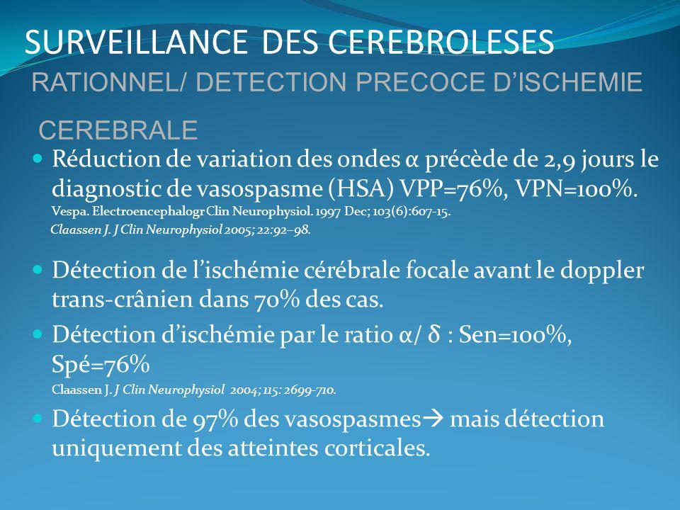 SURVEILLANCE DES CEREBROLESES Réduction de variation des ondes α précède de 2,9 jours le diagnostic de vasospasme (HSA) VPP=76%, VPN=100%. Vespa. Elec