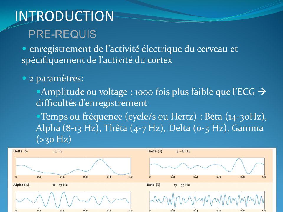 INTRODUCTION enregistrement de lactivité électrique du cerveau et spécifiquement de lactivité du cortex 2 paramètres: Amplitude ou voltage : 1000 fois