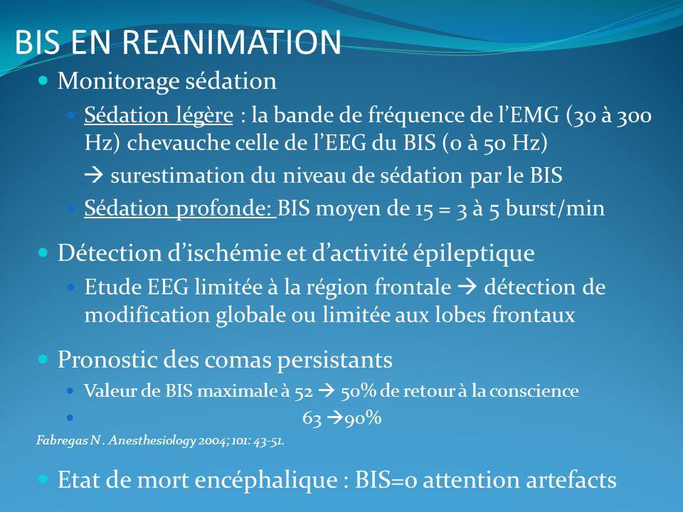 BIS EN REANIMATION Monitorage sédation Sédation légère : la bande de fréquence de lEMG (30 à 300 Hz) chevauche celle de lEEG du BIS (0 à 50 Hz) surest