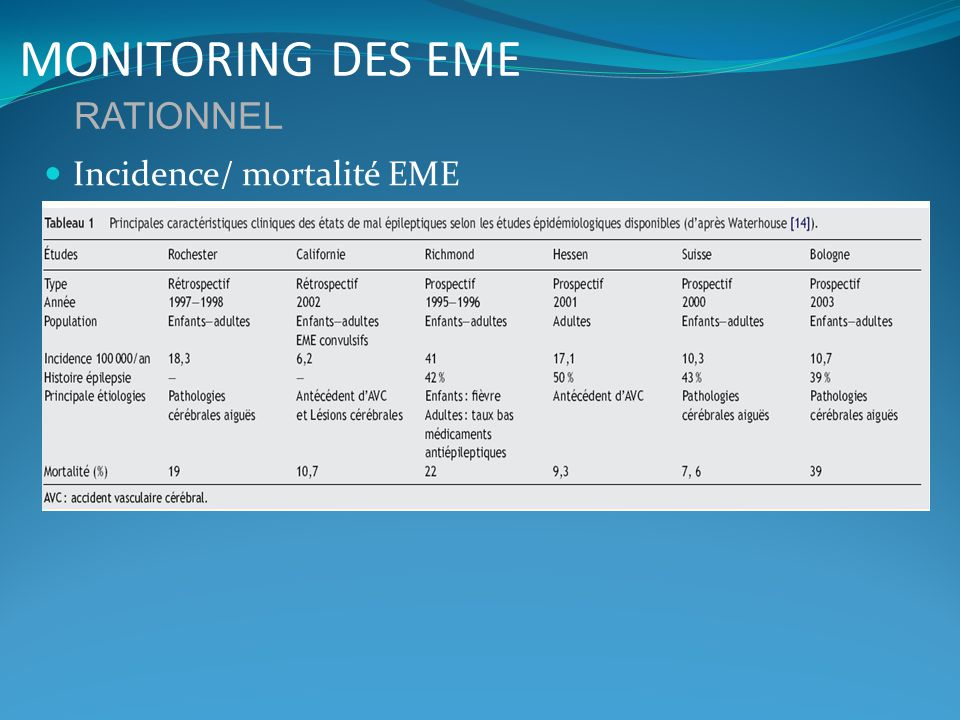 MONITORING DES EME Incidence/ mortalité EME RATIONNEL
