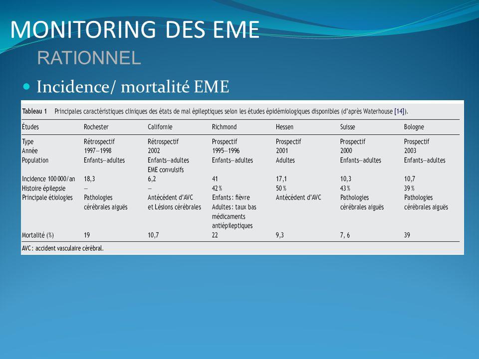 MONITORING DES EME EME larvé : Persistance EME larvé après cessation clinique des crises : ½ patients = activité comitiale électrique, 14% = EME.