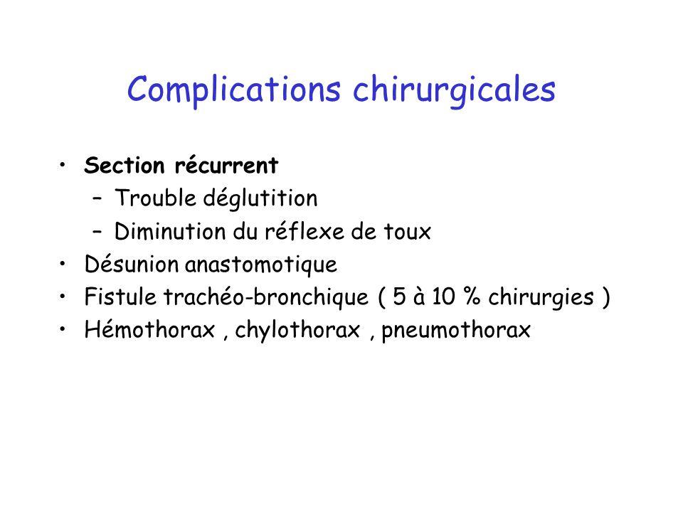 Complications chirurgicales Section récurrent –Trouble déglutition –Diminution du réflexe de toux Désunion anastomotique Fistule trachéo-bronchique (