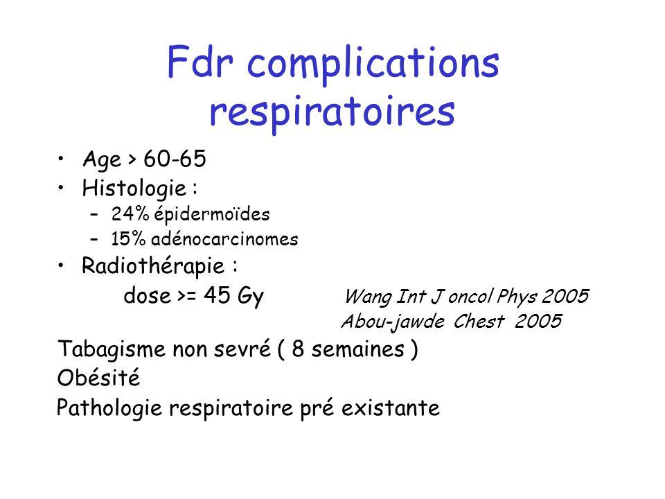 Fdr complications respiratoires Age > 60-65 Histologie : –24% épidermoïdes –15% adénocarcinomes Radiothérapie : dose >= 45 Gy Wang Int J oncol Phys 20