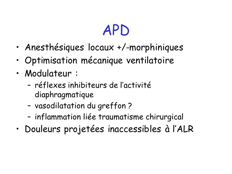 APD Anesthésiques locaux +/-morphiniques Optimisation mécanique ventilatoire Modulateur : –réflexes inhibiteurs de lactivité diaphragmatique –vasodila