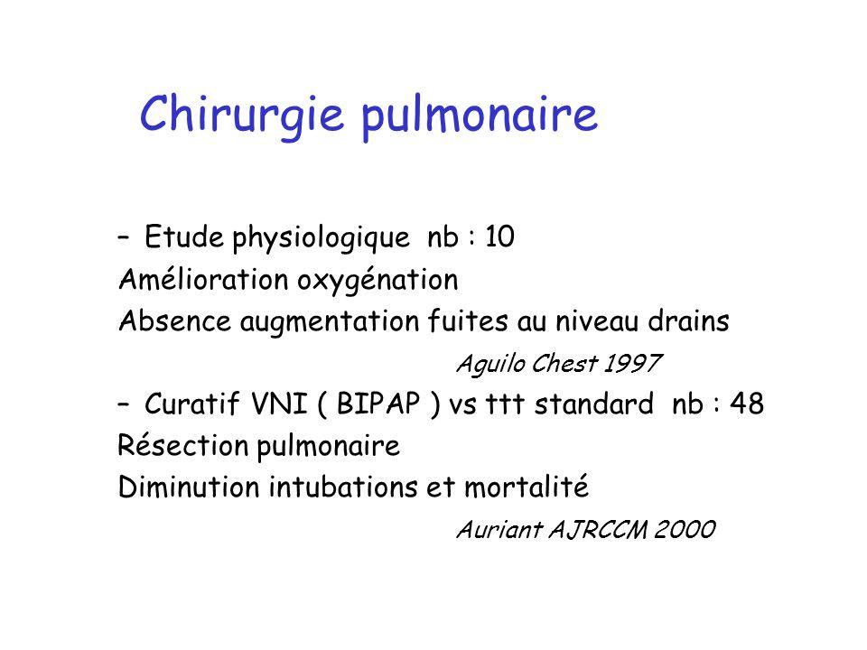 –Etude physiologique nb : 10 Amélioration oxygénation Absence augmentation fuites au niveau drains Aguilo Chest 1997 –Curatif VNI ( BIPAP ) vs ttt sta