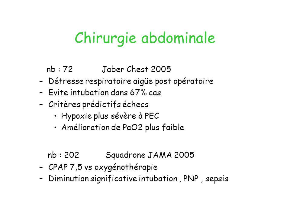 Chirurgie abdominale nb : 72 Jaber Chest 2005 –Détresse respiratoire aigüe post opératoire –Evite intubation dans 67% cas –Critères prédictifs échecs