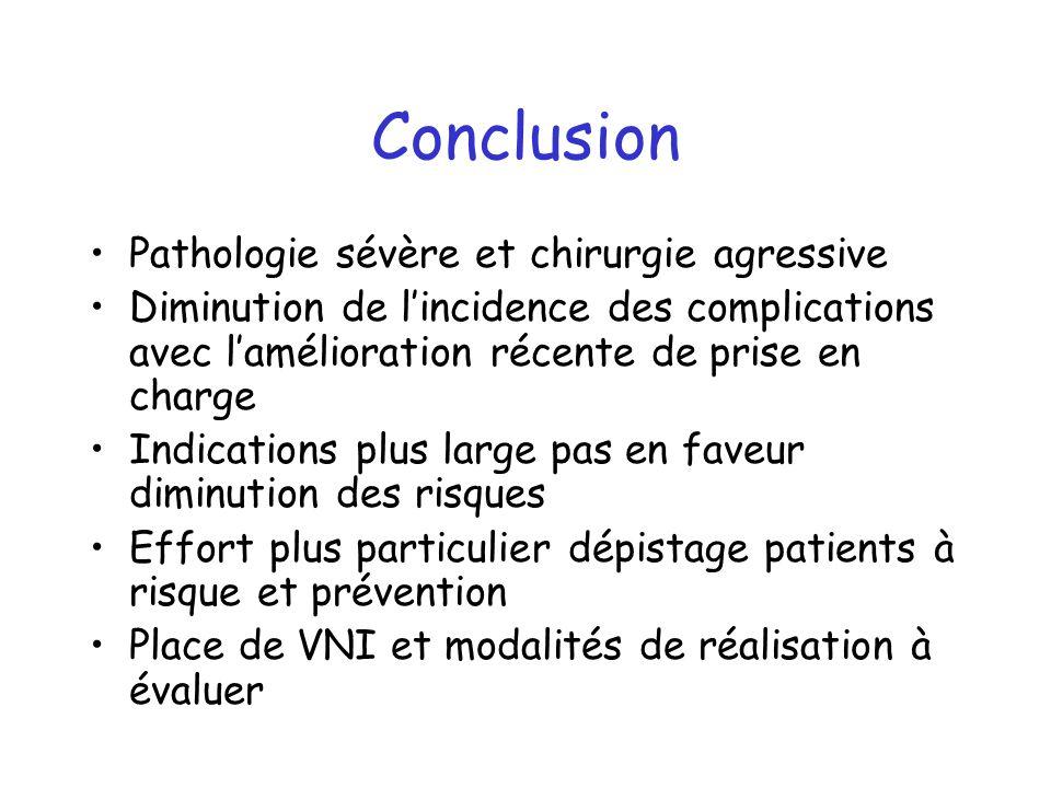 Conclusion Pathologie sévère et chirurgie agressive Diminution de lincidence des complications avec lamélioration récente de prise en charge Indicatio