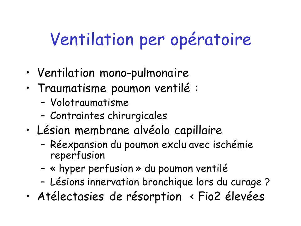 Ventilation per opératoire Ventilation mono-pulmonaire Traumatisme poumon ventilé : –Volotraumatisme –Contraintes chirurgicales Lésion membrane alvéol