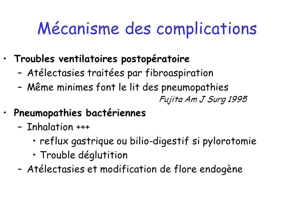 Mécanisme des complications Troubles ventilatoires postopératoire –Atélectasies traitées par fibroaspiration –Même minimes font le lit des pneumopathi
