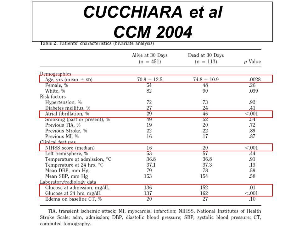 CUCCHIARA et al CCM 2004