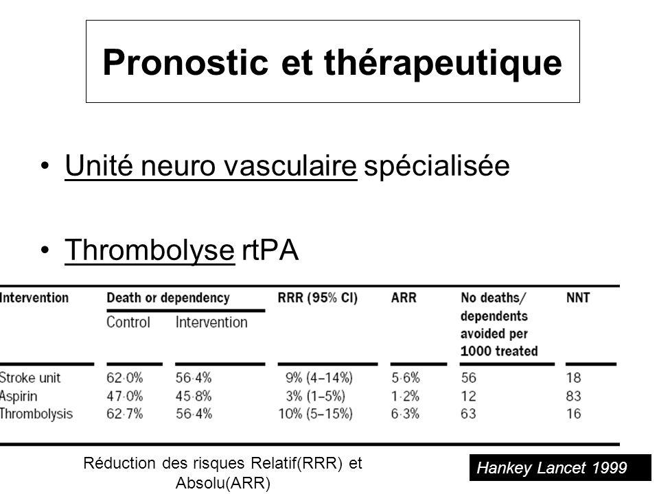 Pronostic et thérapeutique Unité neuro vasculaire spécialisée Thrombolyse rtPA Hémicraniectomie Réduction des risques Relatif(RRR) et Absolu(ARR) Hankey Lancet 1999