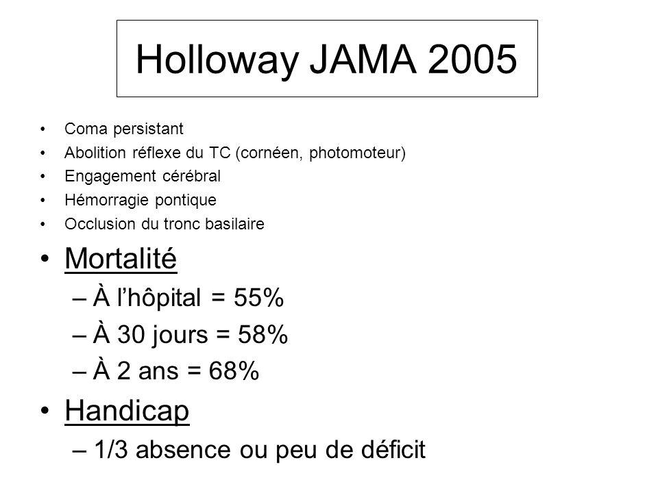 Holloway JAMA 2005 Coma persistant Abolition réflexe du TC (cornéen, photomoteur) Engagement cérébral Hémorragie pontique Occlusion du tronc basilaire Mortalité –À lhôpital = 55% –À 30 jours = 58% –À 2 ans = 68% Handicap –1/3 absence ou peu de déficit